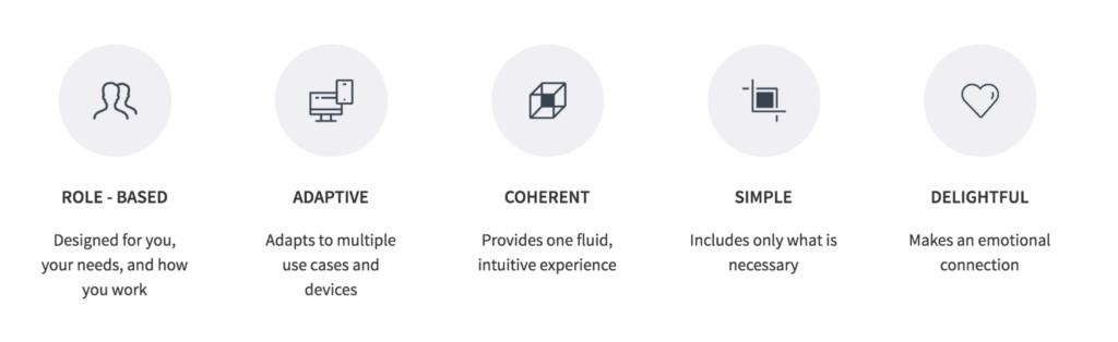 Fiori 2.0 Design Prinzipien