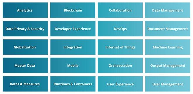 SAP Cloud Platform Dienste
